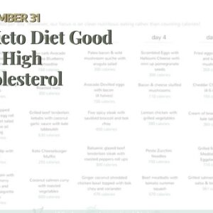 Is Keto Diet Good For High Cholesterol