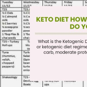 Keto Diet How Much Do You Eat