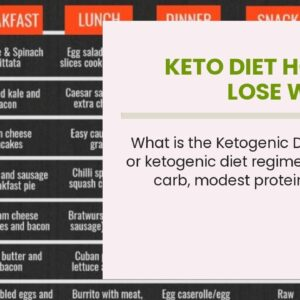 Keto Diet How To Lose Weight