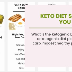 Keto Diet Should You Cheat