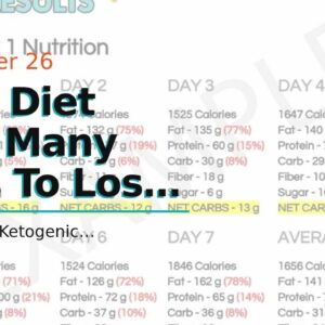 Keto Diet How Many Days To Lose Weight